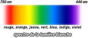 Et non les amis, la couleur bleue du ciel n'est pas due aux ions Cu2+ Spectre